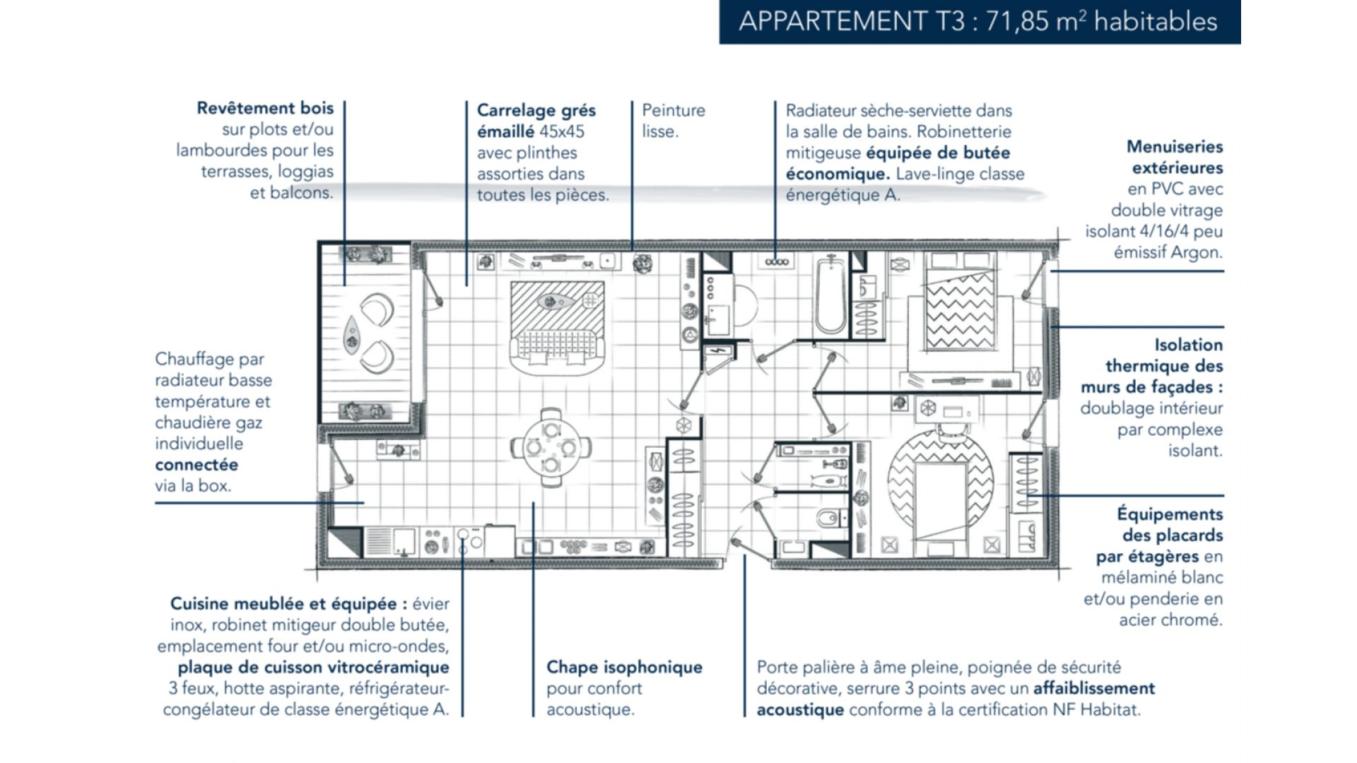 Greencity Immobilier - Clos Charvin - achat appartement neuf du T1 au T3 - Bonneville 74130  - plan appartement neuf T3