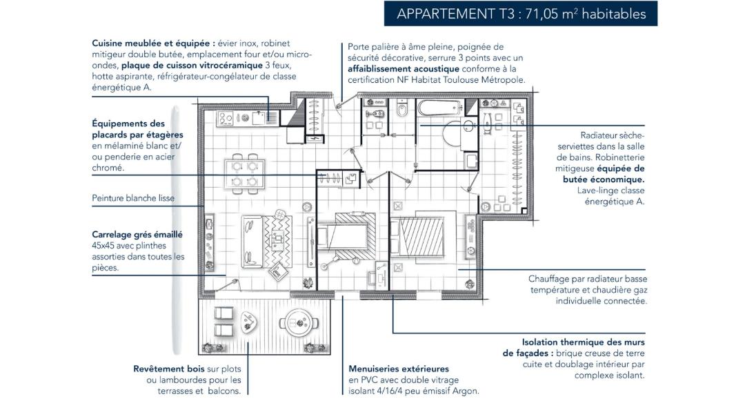 Greencity Immobilier - Domaine Marignac - Achat appartements à Montrabé 31850 - plan appartement T3
