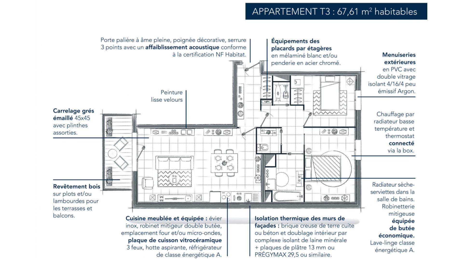 Greencity Immobilier - Résidence Le 122 Aéropostale - 93150 Le Blanc Mesnil - A vendre appartement du T1 bis au T4 Duplex - plan appartement T3