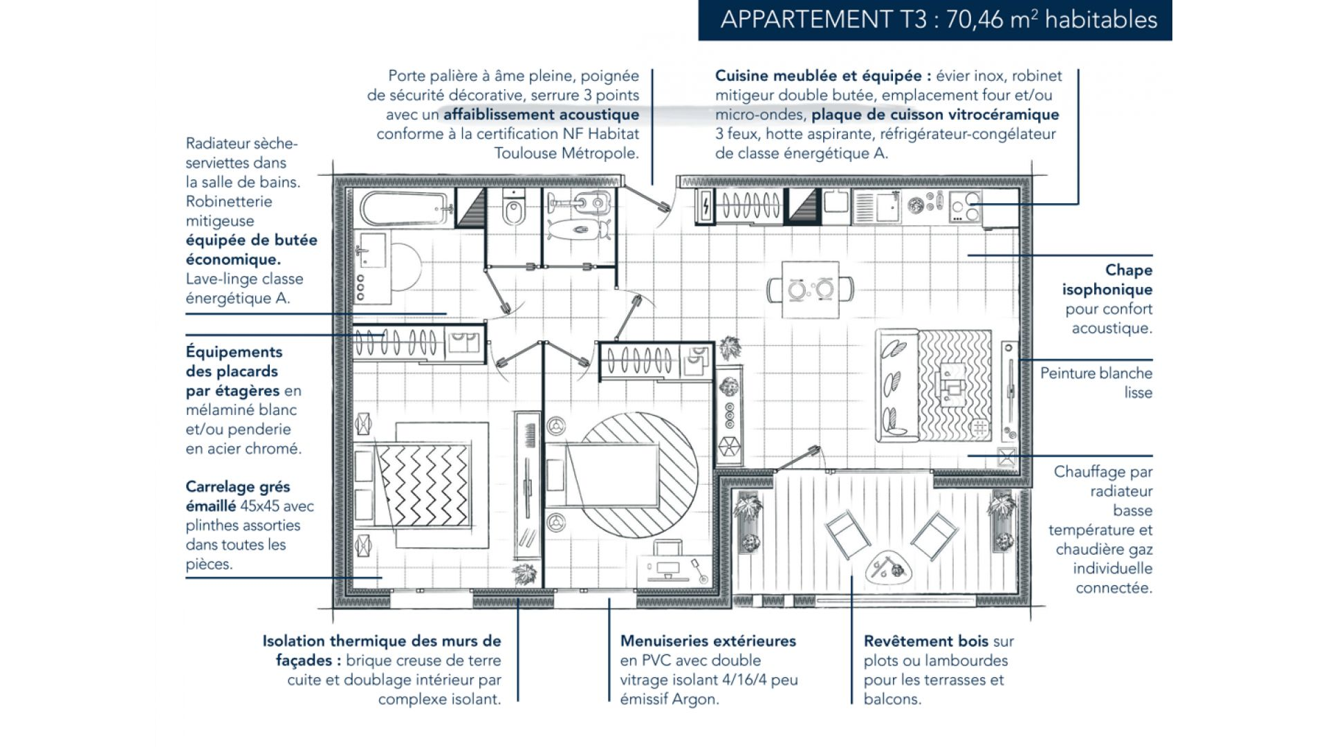 Greencity Immobilier - Le Rialto - achat appartements du T1 bis au T3 - Eaunes - Muret 31600 - appartement T3