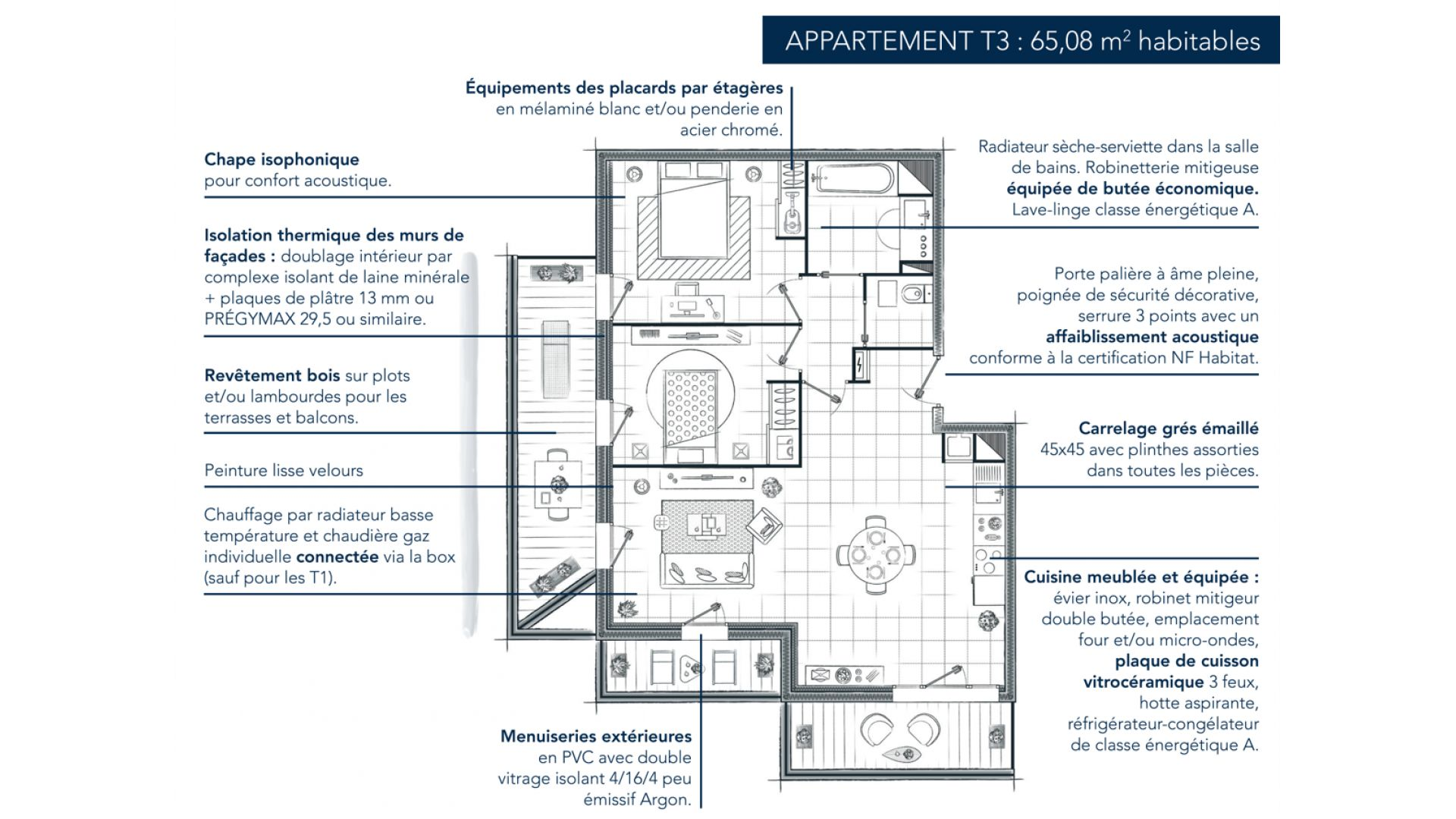 Greencity Immobilier - Le Stendhal - Cesson 77240 - achat appartements du T1 au T4 - Villa T4 et T5 - Plan appartement