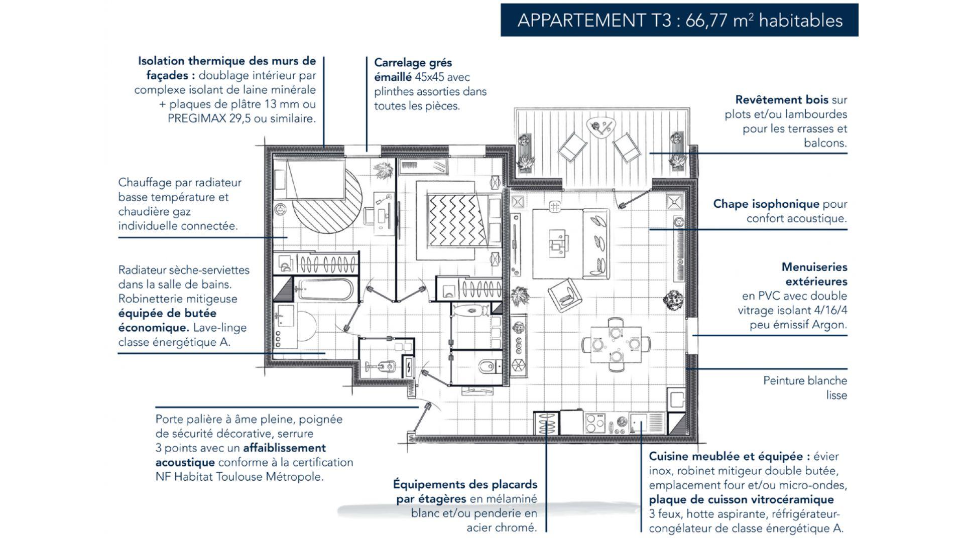 Greencity Immobilier - Résidence Les Camélias - Toulouse Croix Daurade 31200 - à vendre appartements - immobilier neuf du T2 au T4 Duplex - plan T3