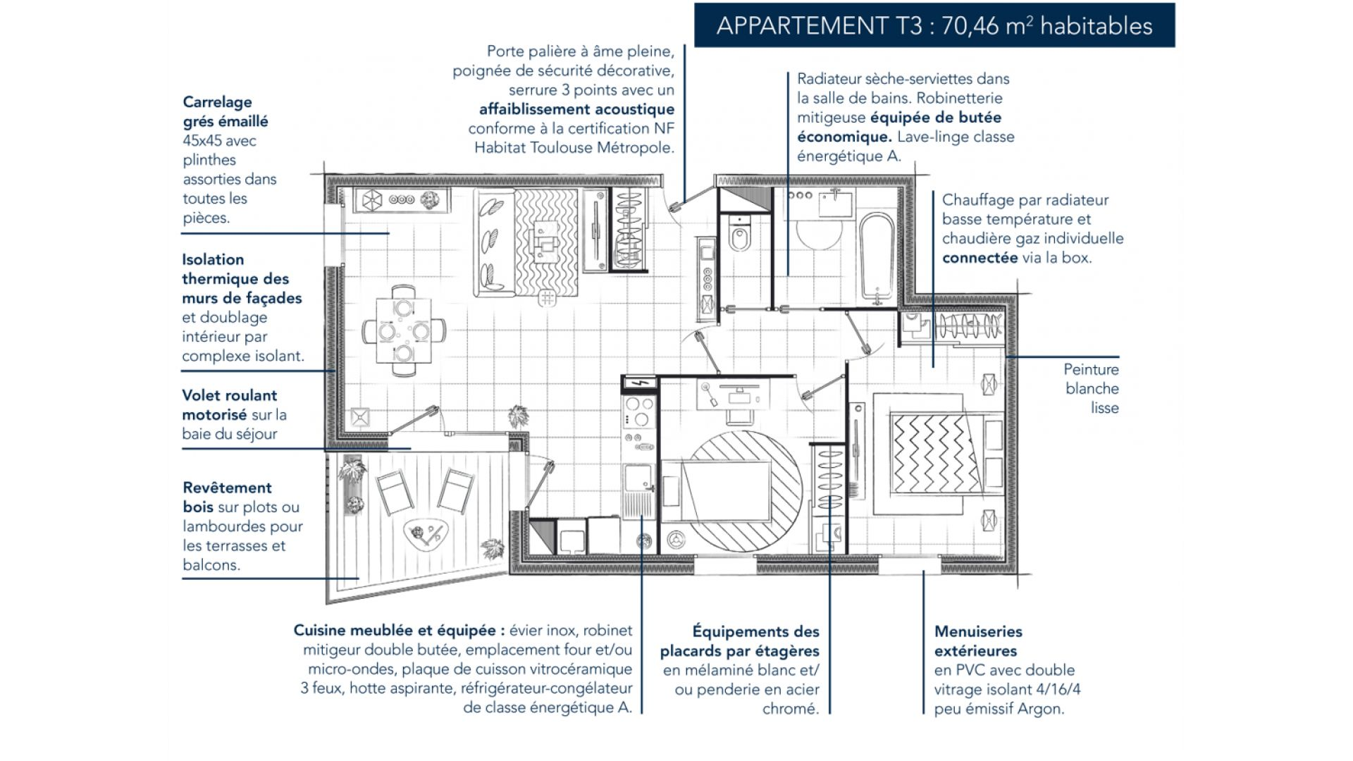 Greencity Immobilier - Résidence Les Jardins de Pouvourville - 31200 Toulouse Pouvourville - a vendre appartements du T2 au T4 - plan T3