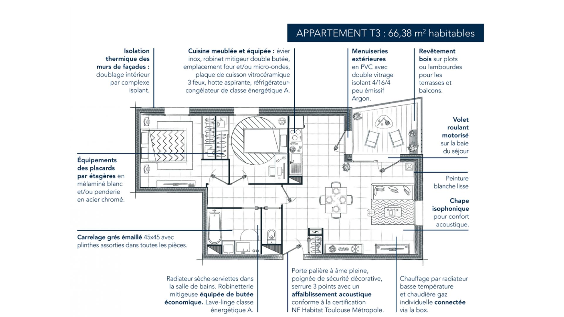 Greencity Immobilier - Résidence Parc du Vallon - 31200 Toulouse Pouvourville - a vendre appartements du T2 au T5 - plan appartement