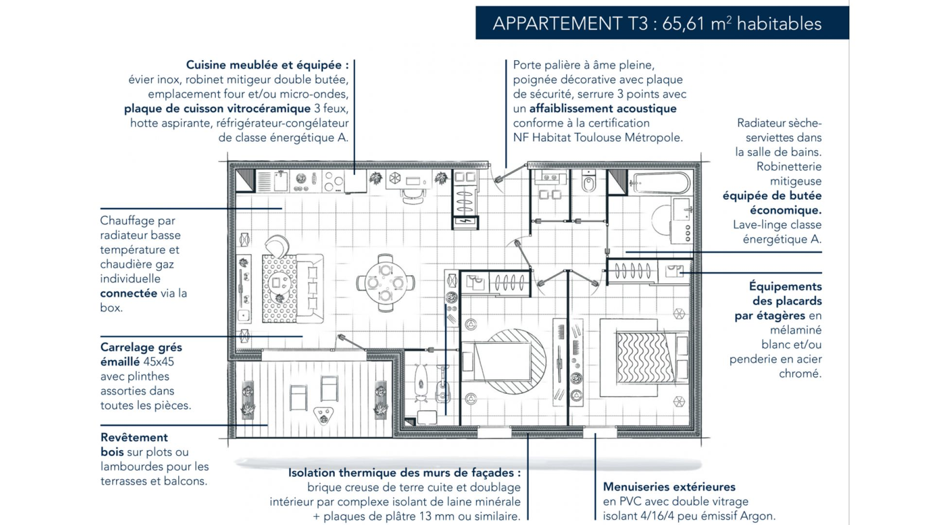 Greencity Immobilier - Patio 47 - 31320 Castanet-Tolosan - achat appartements du T2 au T4 - plan appartement T3