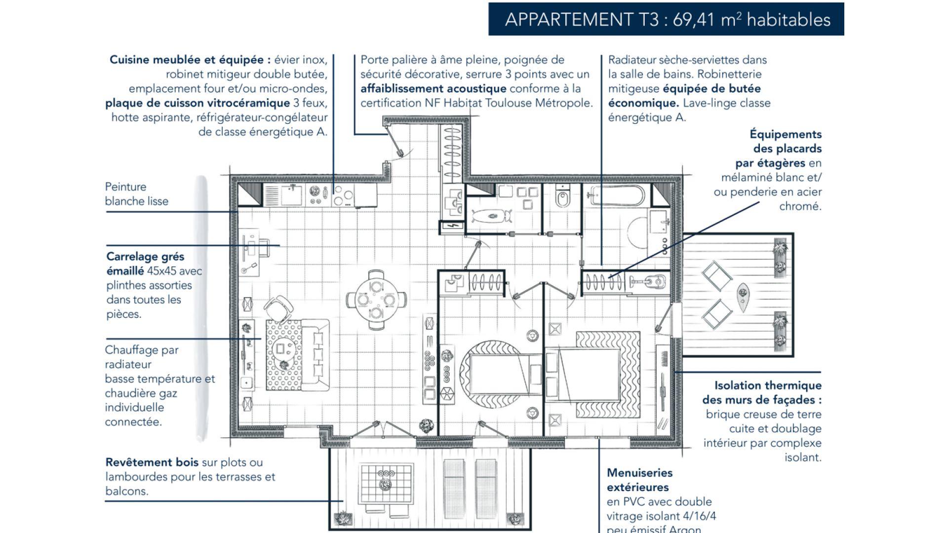 Greencity Immobilier - Résidence Sweet Garden - 31200 Toulouse Bonnefoy - appartements et villas du T2 au T4   - plan appartement T3